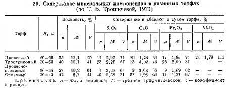 нумерология: время содержание калия в березе турнирные таблицы